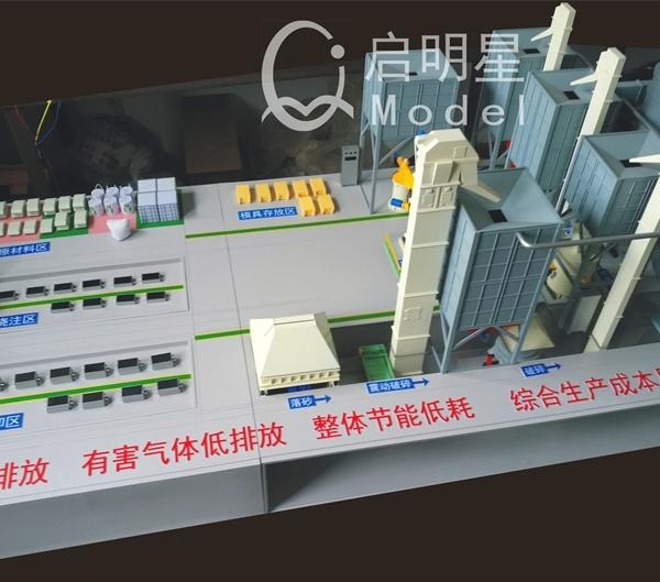 河南沙盘模型